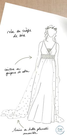 croquis exclusif d'une robe de mariée sur mesure en crêpe de soie, guipure et tulle plumetis