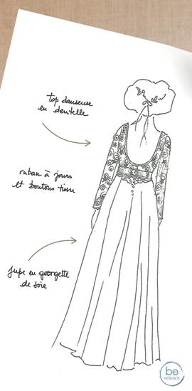 croquis exclusif d'une robe de mariée sur mesure en georgette de soie et dentelle