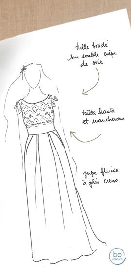 croquis exclusif d'une robe de mariée sur mesure en double crêpe et tulle brodé
